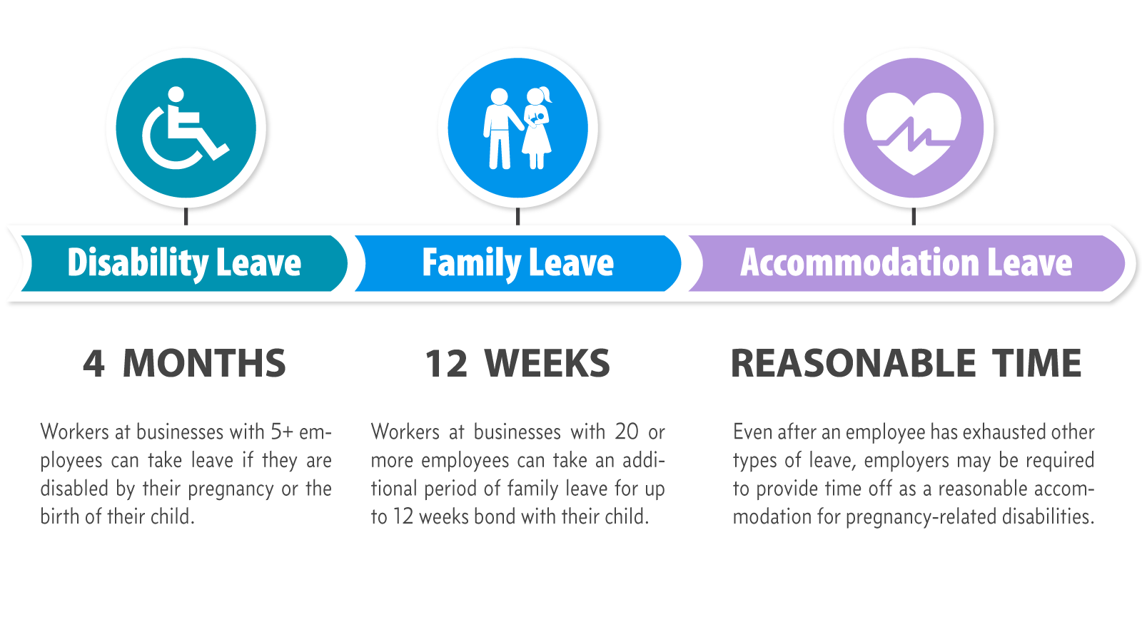 Maternity Leave Law in California: A Guide to Mom's Rights