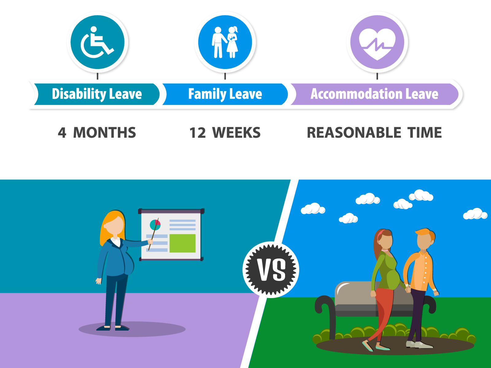 c7e9eeeb97 Maternity Leave Law in California  A Guide to Mom s Rights (2019)
